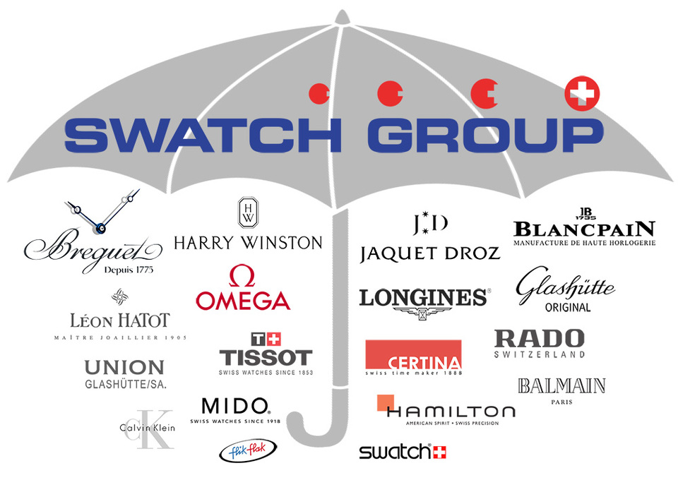 Ð154;аÑ128;Ñ130;инки по запÑ128;оÑ129;Ñ131; Swatch Group